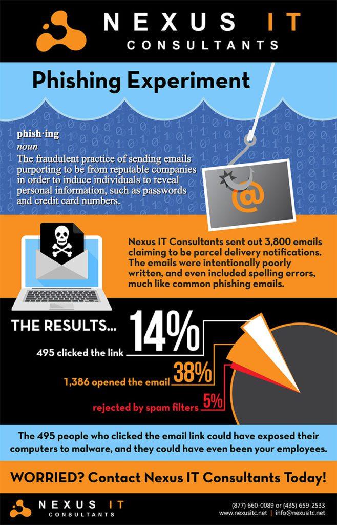 utah-ransomware-malware